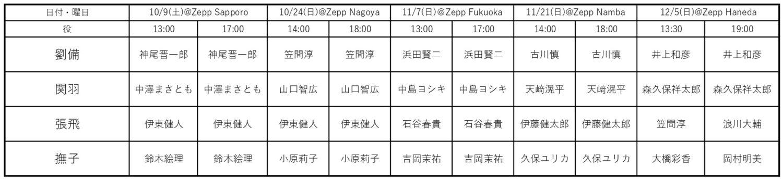 全国Zeppツアー『全国5大都市ツアー朗読劇「三国志」~誓いの調べ~』